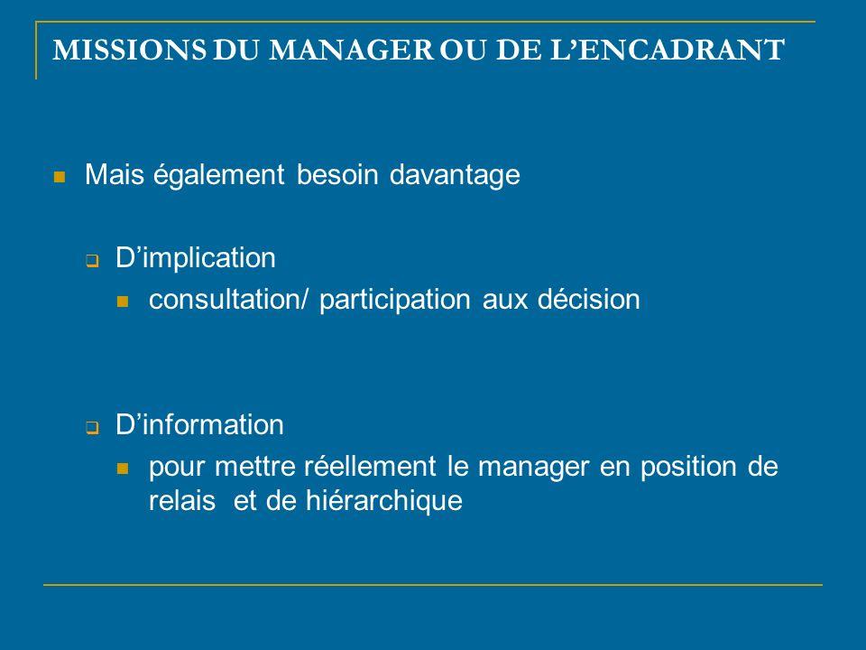 MISSIONS DU MANAGER OU DE L'ENCADRANT