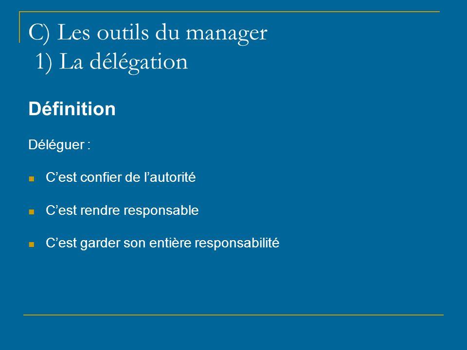 C) Les outils du manager 1) La délégation