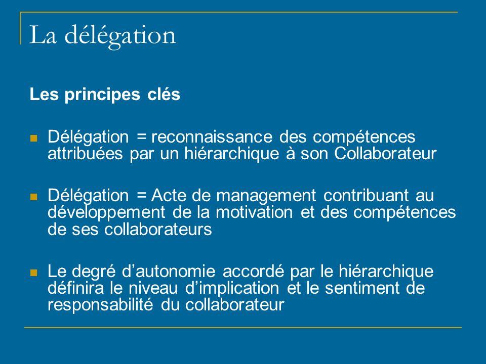 La délégation Les principes clés