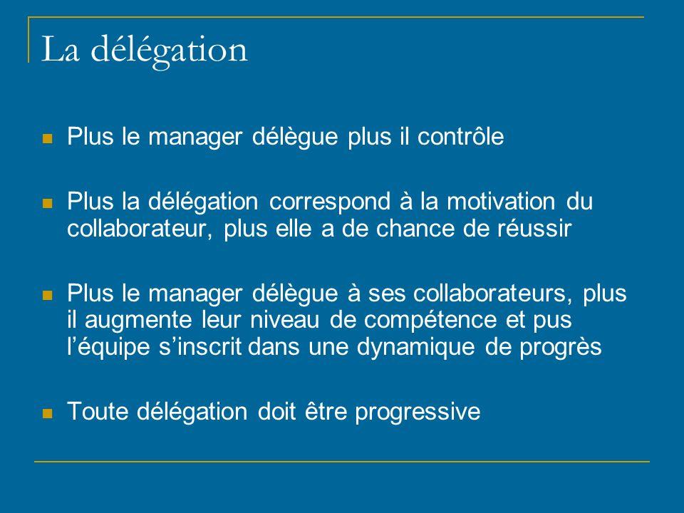 La délégation Plus le manager délègue plus il contrôle