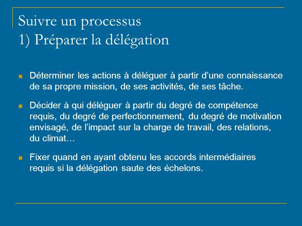 Suivre un processus 1) Préparer la délégation