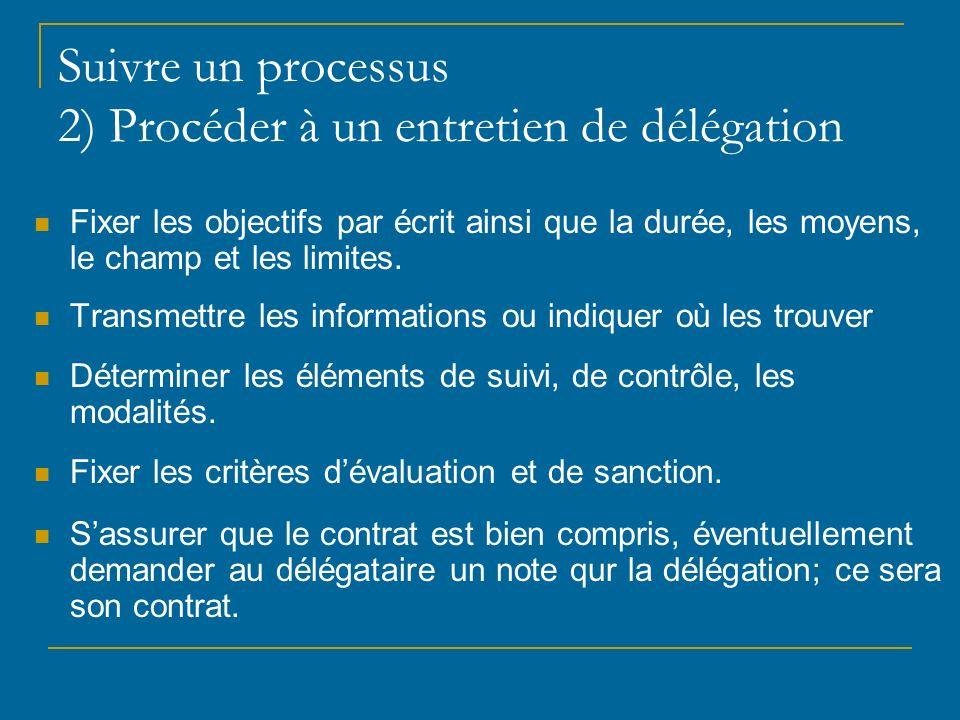 Suivre un processus 2) Procéder à un entretien de délégation