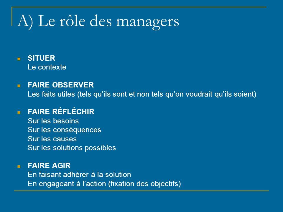 A) Le rôle des managers SITUER Le contexte FAIRE OBSERVER
