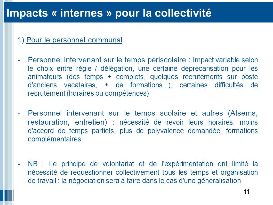 Impacts « internes » pour la collectivité