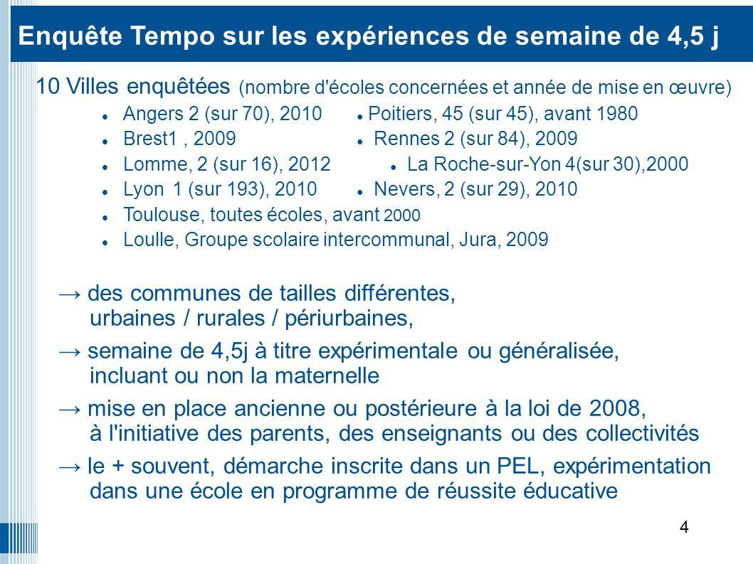 Enquête Tempo sur les expériences de semaine de 4,5 j