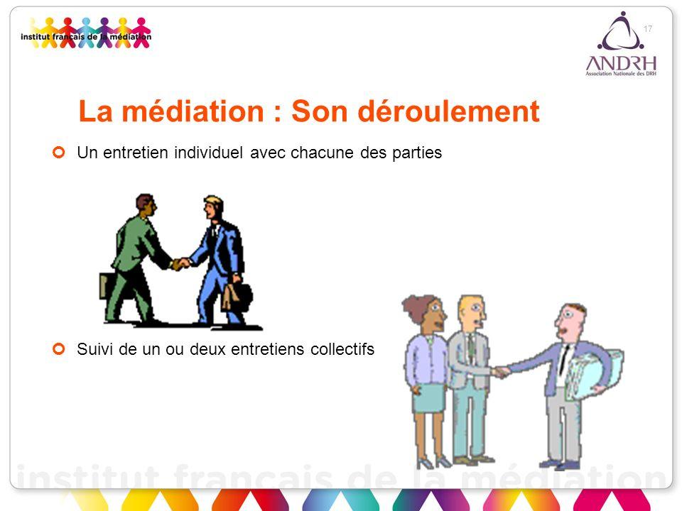 La médiation : Son déroulement