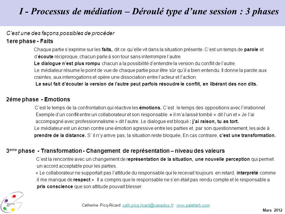 I - Processus de médiation – Déroulé type d'une session : 3 phases