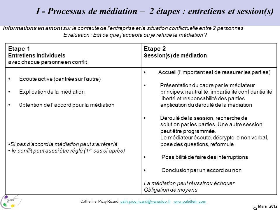 I - Processus de médiation – 2 étapes : entretiens et session(s)