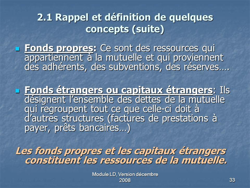 2.1 Rappel et définition de quelques concepts (suite)