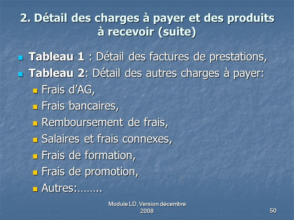 2. Détail des charges à payer et des produits à recevoir (suite)