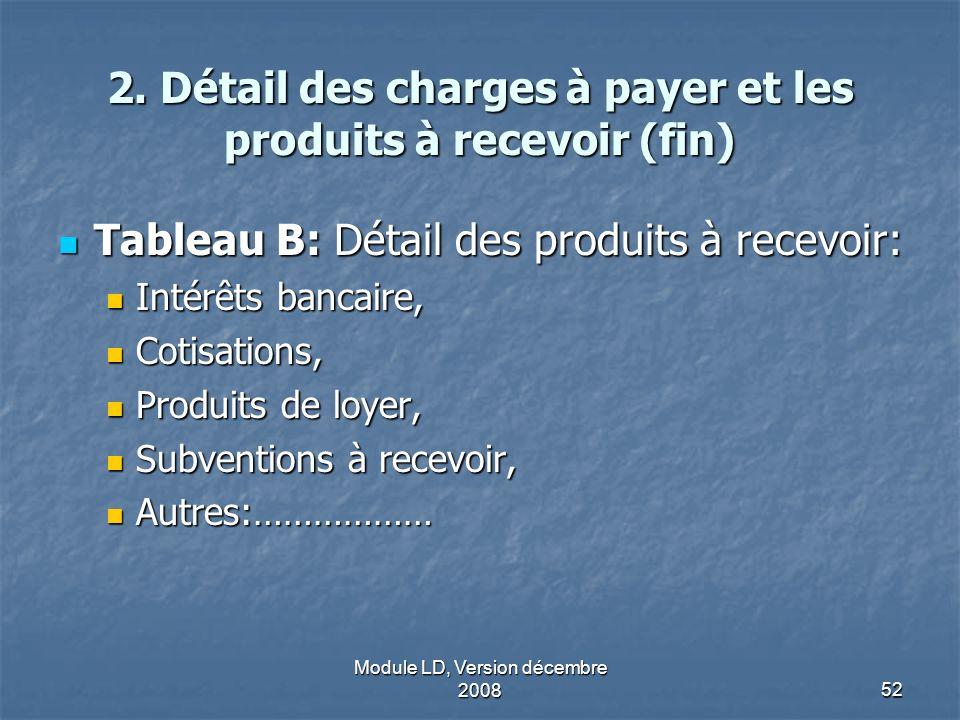 2. Détail des charges à payer et les produits à recevoir (fin)