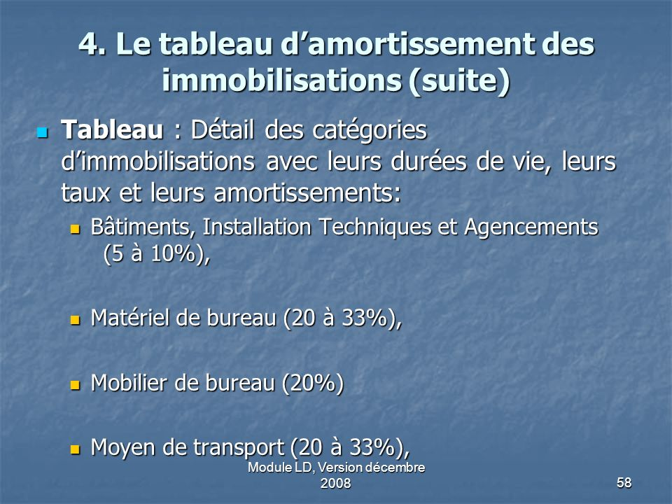 4. Le tableau d'amortissement des immobilisations (suite)
