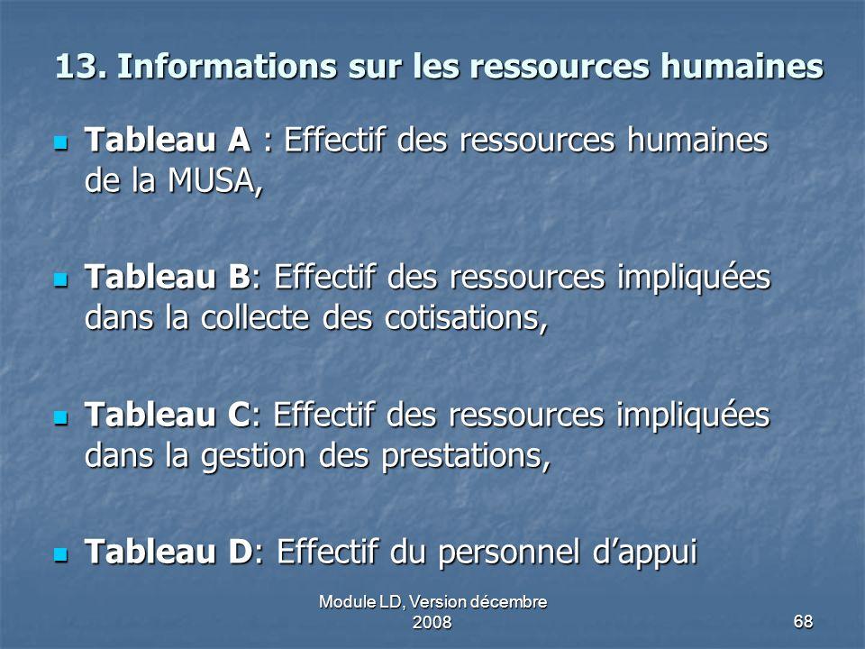 13. Informations sur les ressources humaines