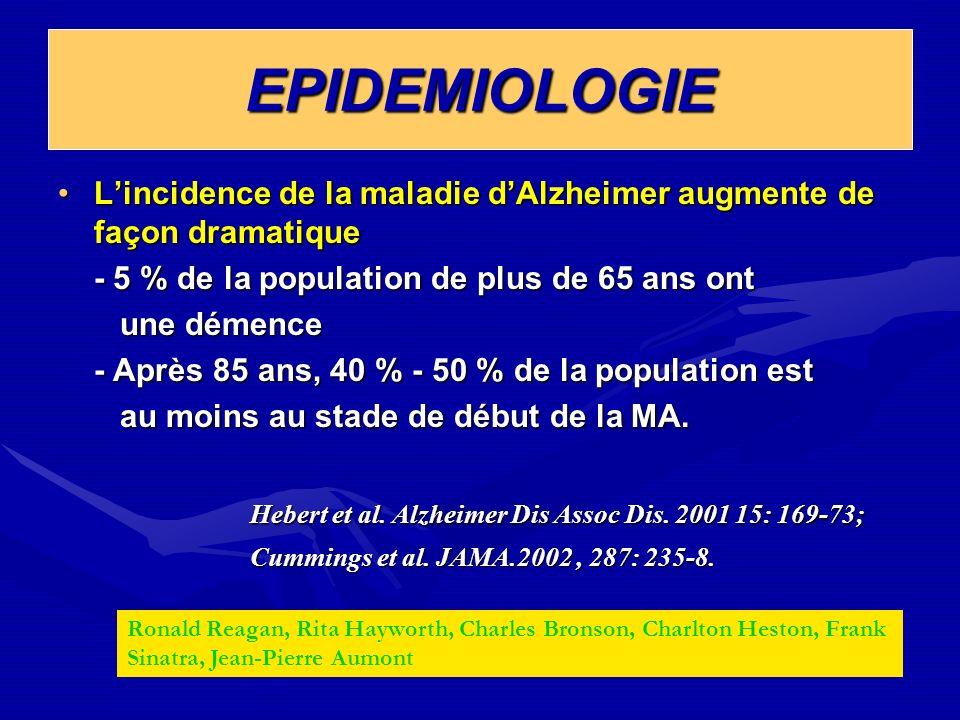 EPIDEMIOLOGIE Hebert et al. Alzheimer Dis Assoc Dis. 2001 15: 169-73;
