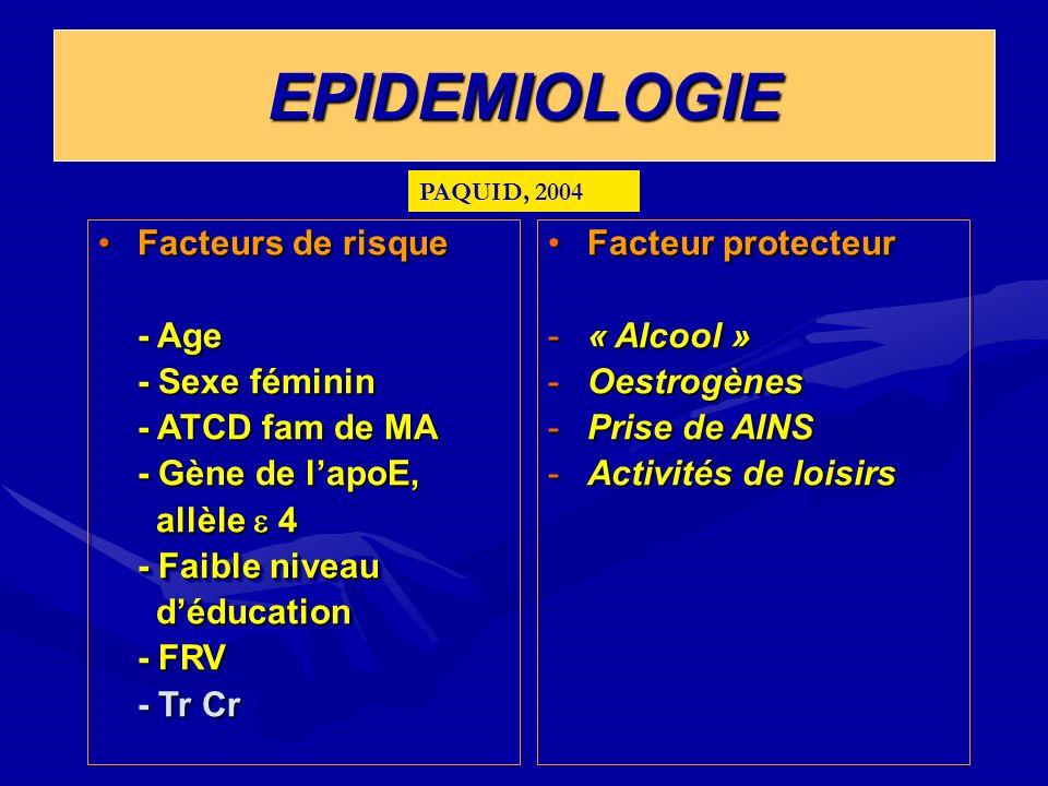 EPIDEMIOLOGIE Facteurs de risque - Age - Sexe féminin - ATCD fam de MA
