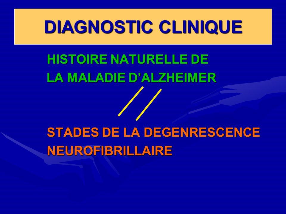 DIAGNOSTIC CLINIQUE HISTOIRE NATURELLE DE LA MALADIE D'ALZHEIMER