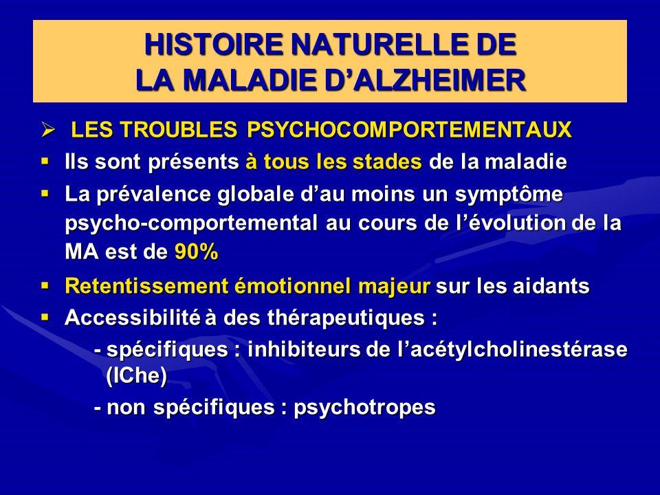 HISTOIRE NATURELLE DE LA MALADIE D'ALZHEIMER