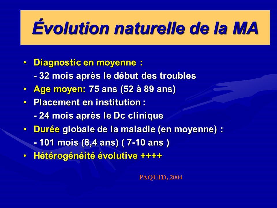 Évolution naturelle de la MA