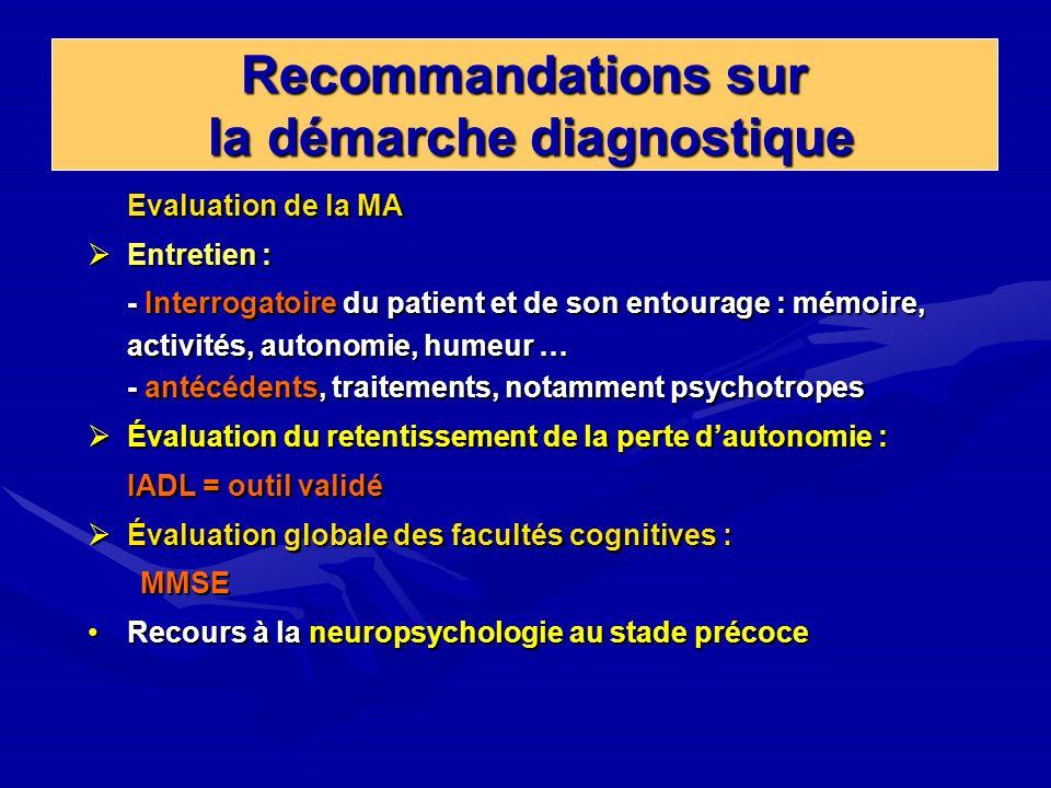 Recommandations sur la démarche diagnostique