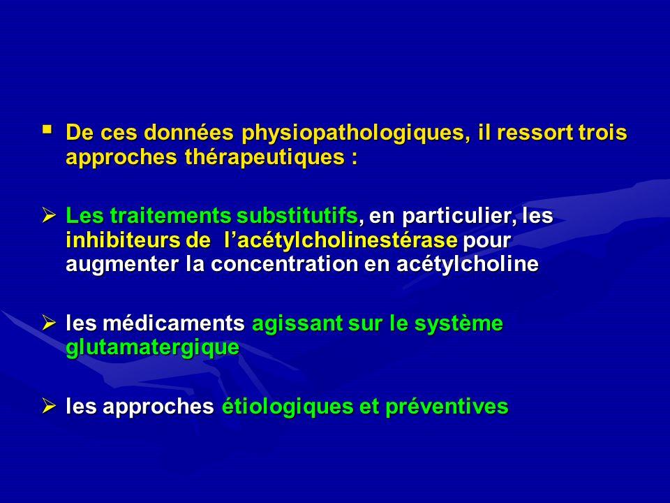 De ces données physiopathologiques, il ressort trois approches thérapeutiques :