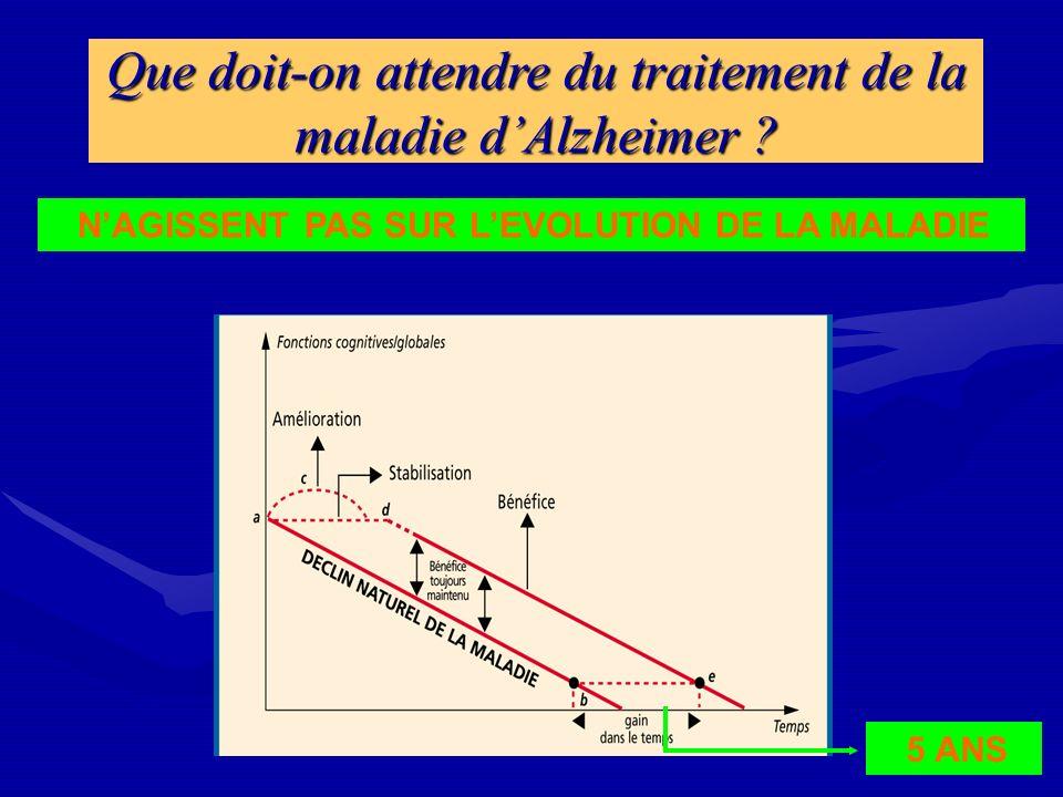 Que doit-on attendre du traitement de la maladie d'Alzheimer
