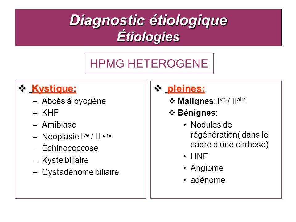 Diagnostic étiologique Étiologies