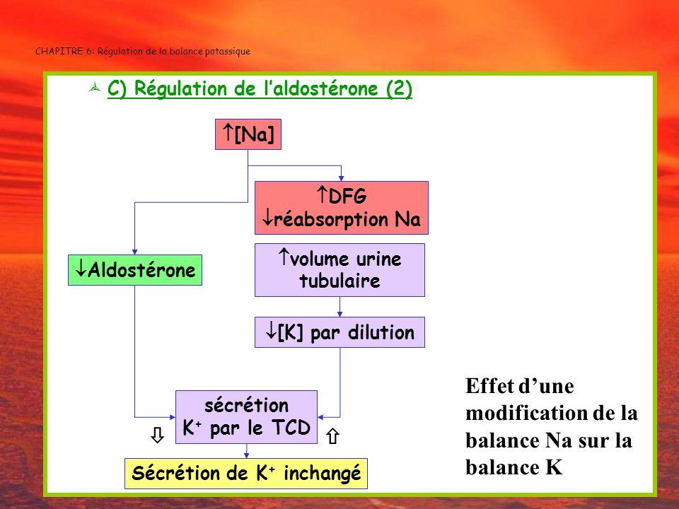 CHAPITRE 6: Régulation de la balance potassique