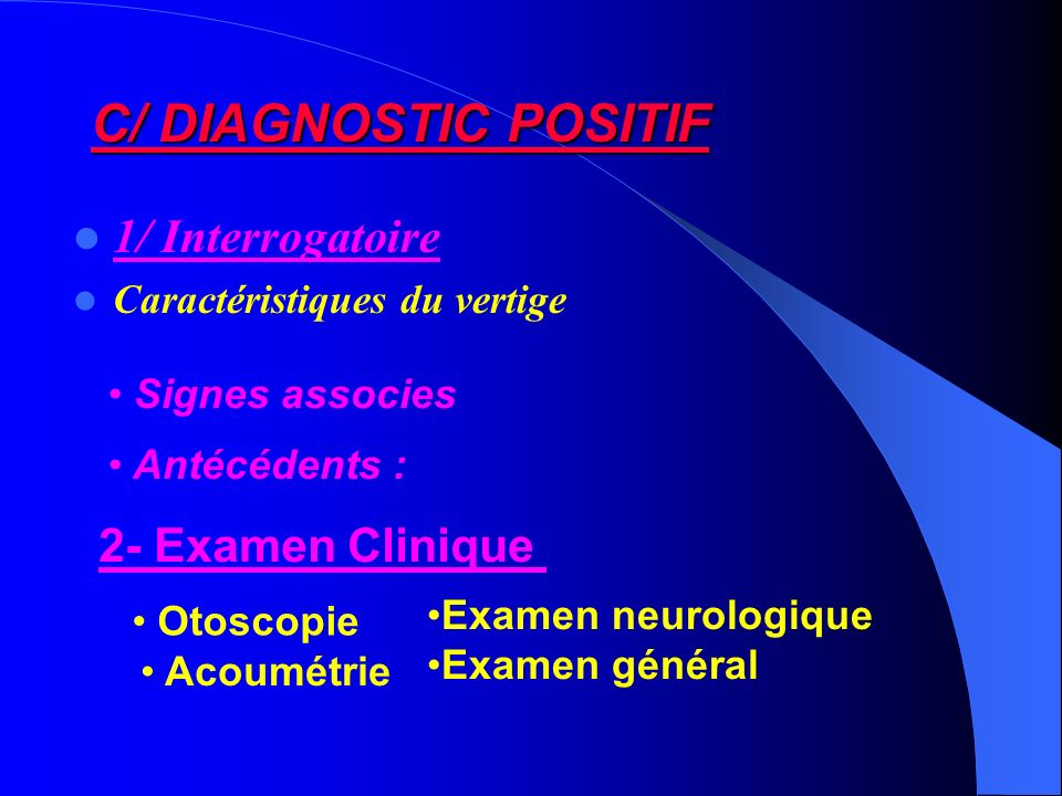 C/ DIAGNOSTIC POSITIF 1/ Interrogatoire 2- Examen Clinique