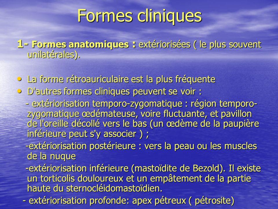 Formes cliniques 1- Formes anatomiques : extériorisées ( le plus souvent unilatérales). La forme rétroauriculaire est la plus fréquente.
