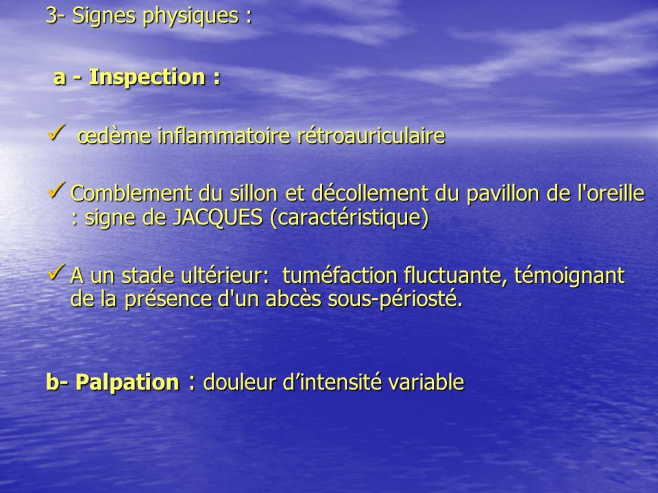 a - Inspection : 3- Signes physiques :