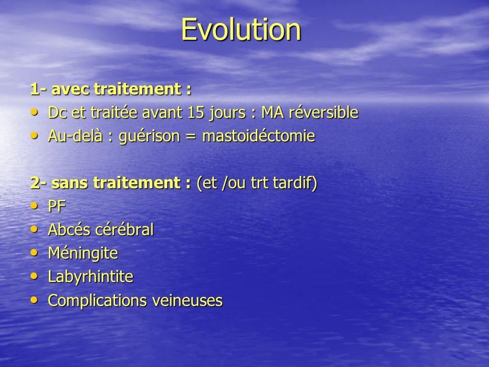 Evolution 1- avec traitement :