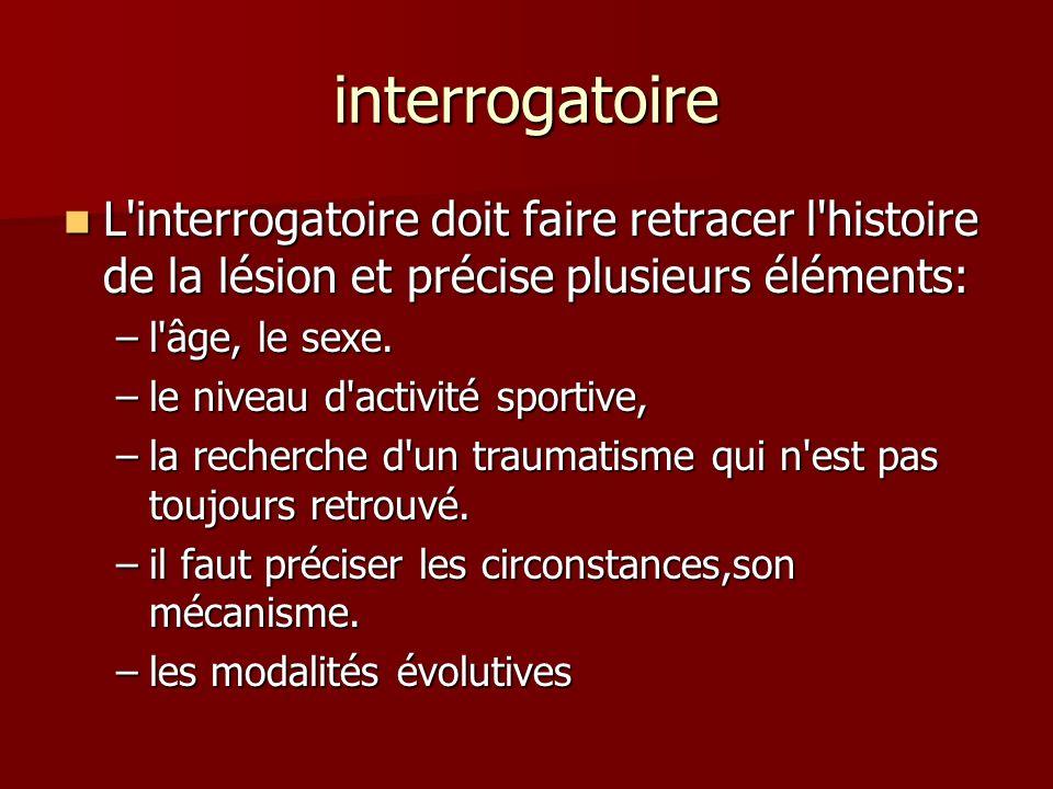 interrogatoire L interrogatoire doit faire retracer l histoire de la lésion et précise plusieurs éléments: