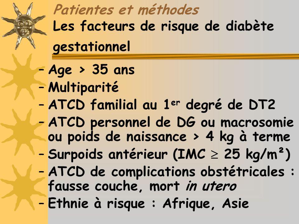 Patientes et méthodes Les facteurs de risque de diabète gestationnel