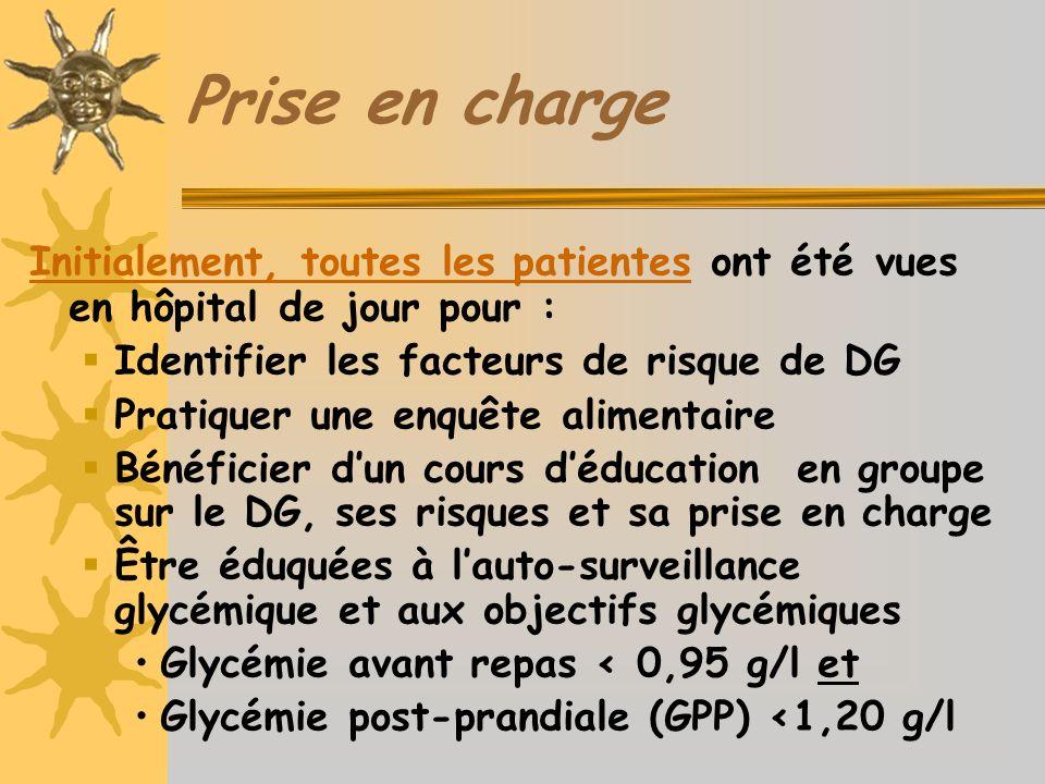 Prise en charge Initialement, toutes les patientes ont été vues en hôpital de jour pour : Identifier les facteurs de risque de DG.