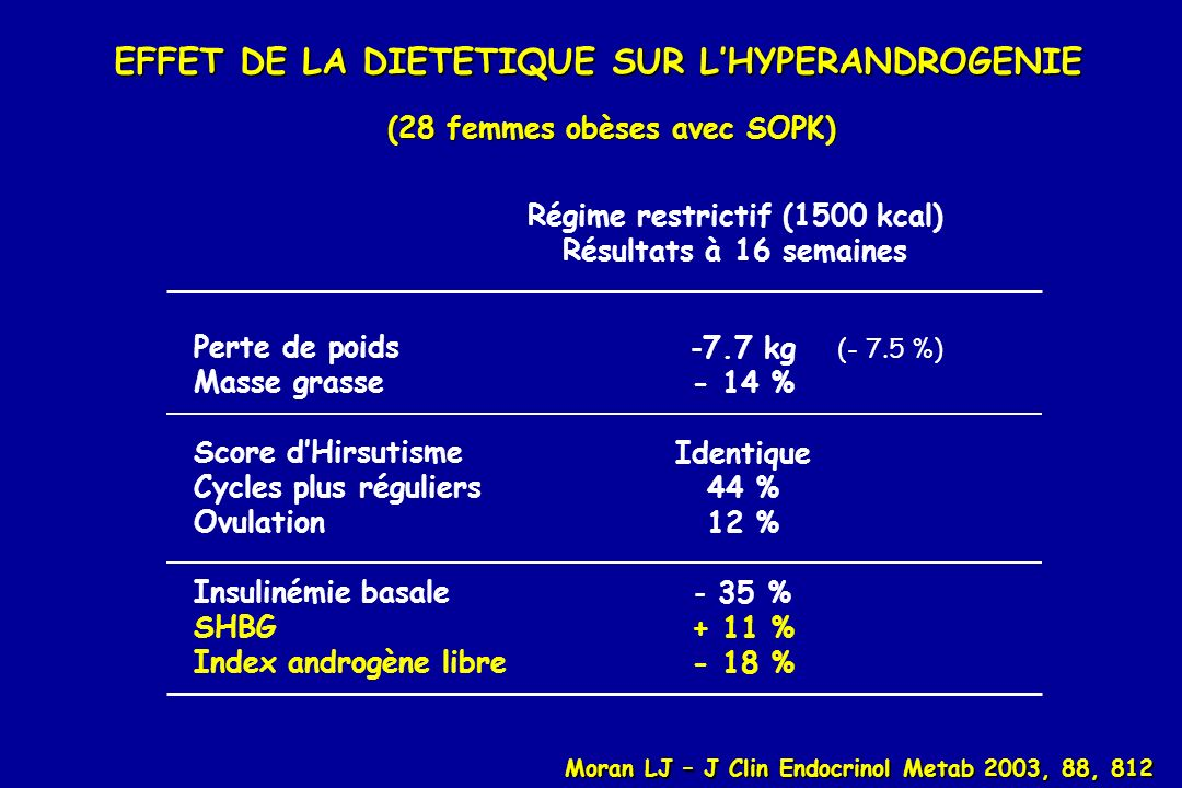 Régime restrictif (1500 kcal)
