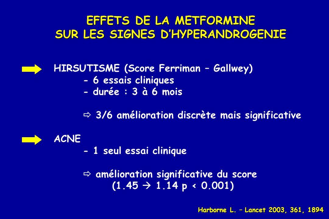EFFETS DE LA METFORMINE SUR LES SIGNES D'HYPERANDROGENIE