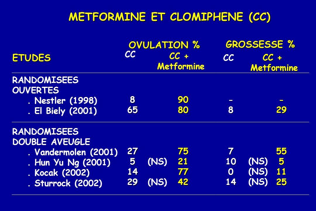 METFORMINE ET CLOMIPHENE (CC)