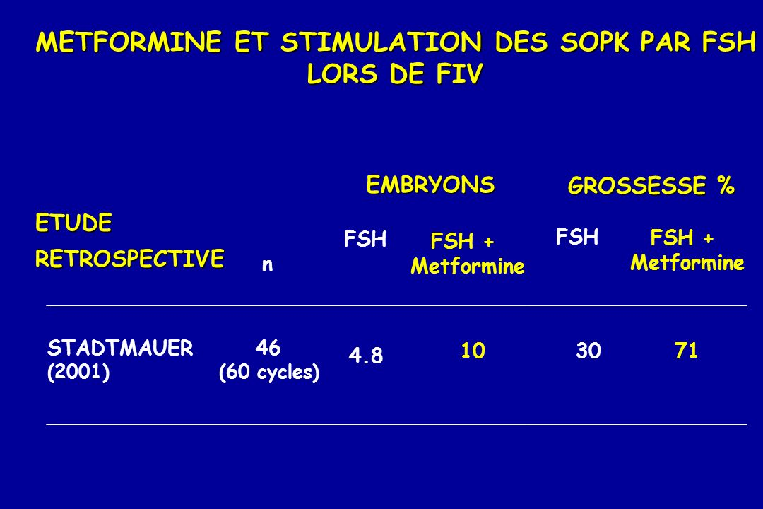 METFORMINE ET STIMULATION DES SOPK PAR FSH