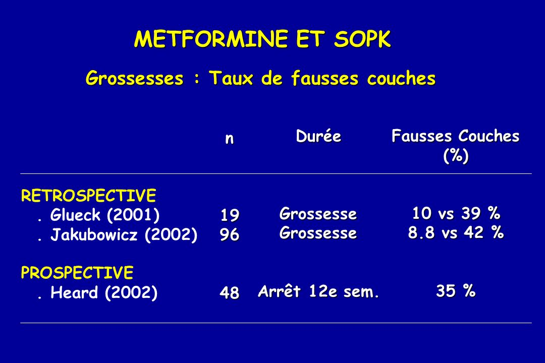 Syndrome des ovaires polykystiques dr i raingeard ppt - Grossesse apres fausse couche precoce ...