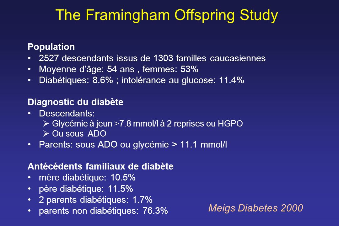 The Framingham Offspring Study