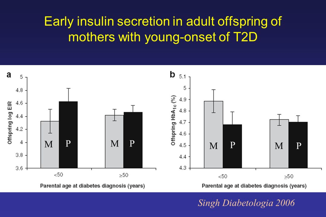 Early insulin secretion in adult offspring of mothers with young-onset of T2D