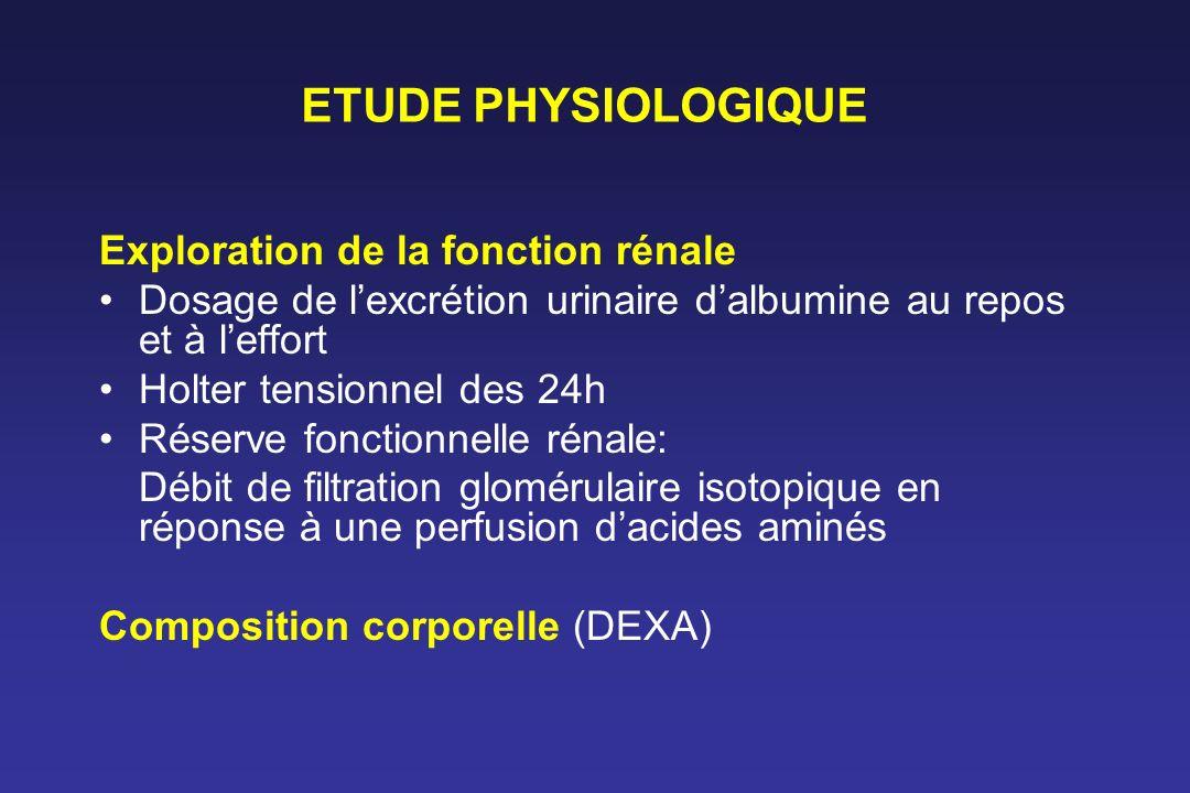 ETUDE PHYSIOLOGIQUE Exploration de la fonction rénale