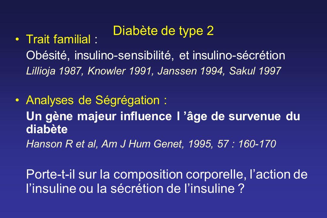 Diabète de type 2 Trait familial :