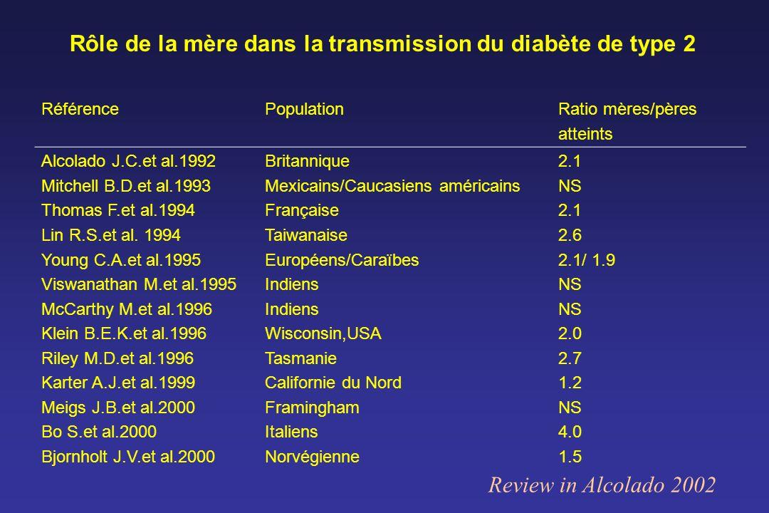 Rôle de la mère dans la transmission du diabète de type 2