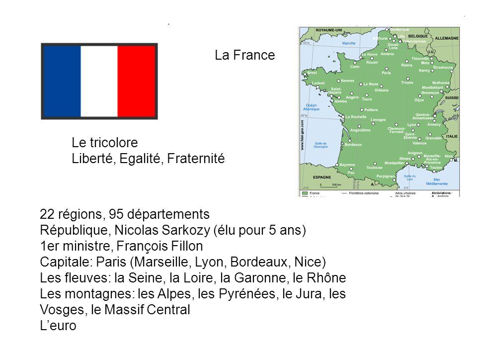 La France Le tricolore. Liberté, Egalité, Fraternité. 22 régions, 95 départements. République, Nicolas Sarkozy (élu pour 5 ans)