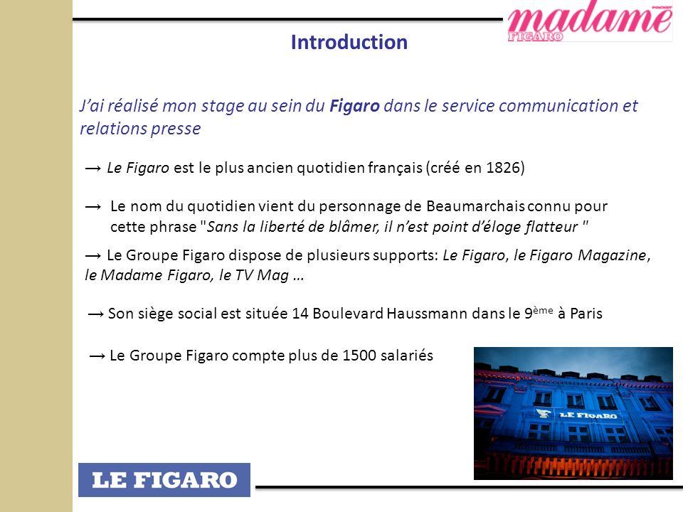 Introduction J'ai réalisé mon stage au sein du Figaro dans le service communication et relations presse.