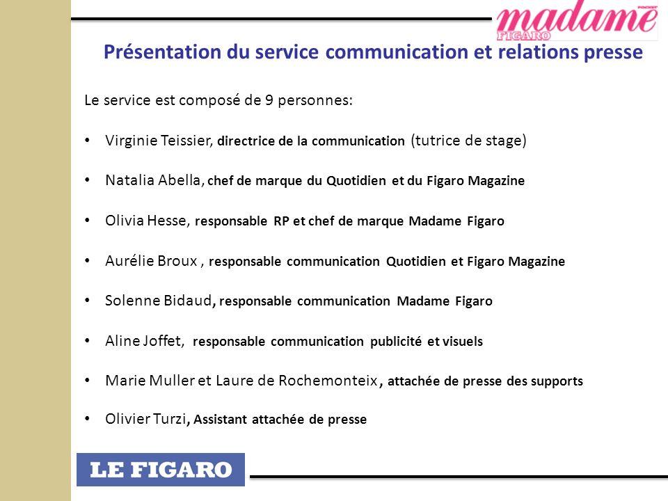 Présentation du service communication et relations presse
