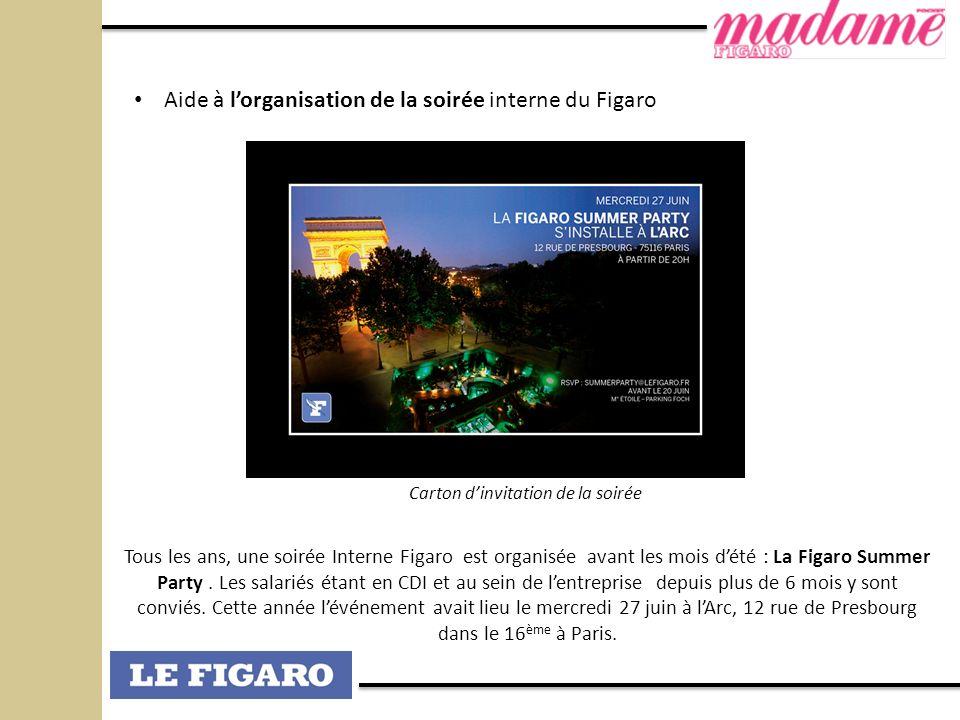 Aide à l'organisation de la soirée interne du Figaro