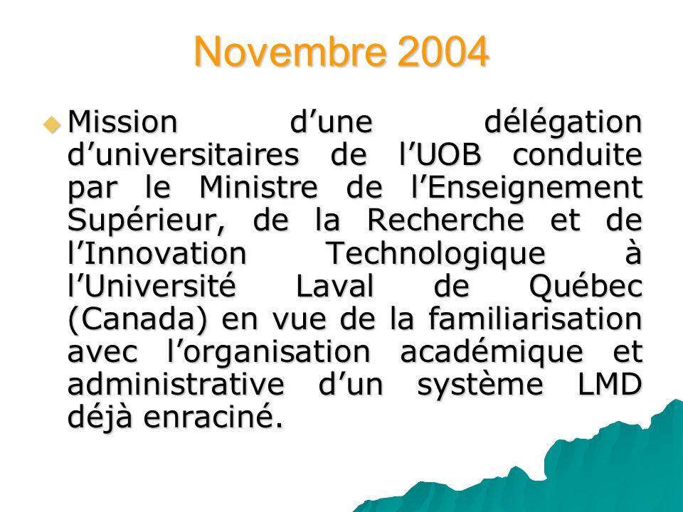 Novembre 2004