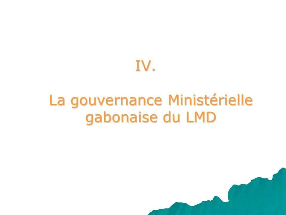 IV. La gouvernance Ministérielle gabonaise du LMD